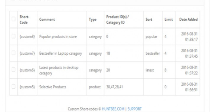 Custom User-Codes for Email Designer Extension image for opencart
