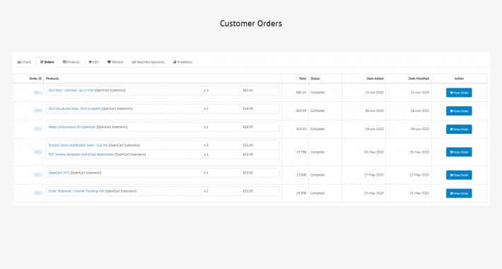 Customer Dashboard PRO image