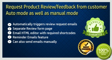 Product Review Request Automated Email