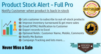 Product Stock Notification Alert - Full Pro image for opencart
