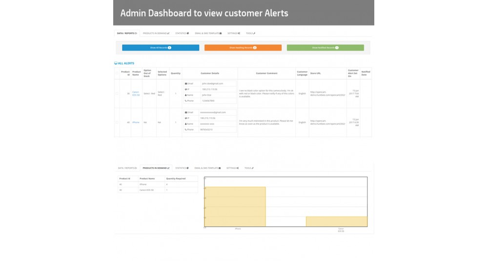 Image showing extension Product Stock Notification Alert - Standard for opencart