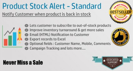 Product Stock Notification Alert - Standard