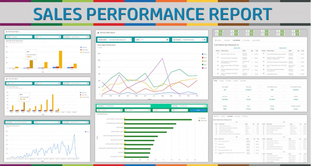 Sales Performance Report image for opencart